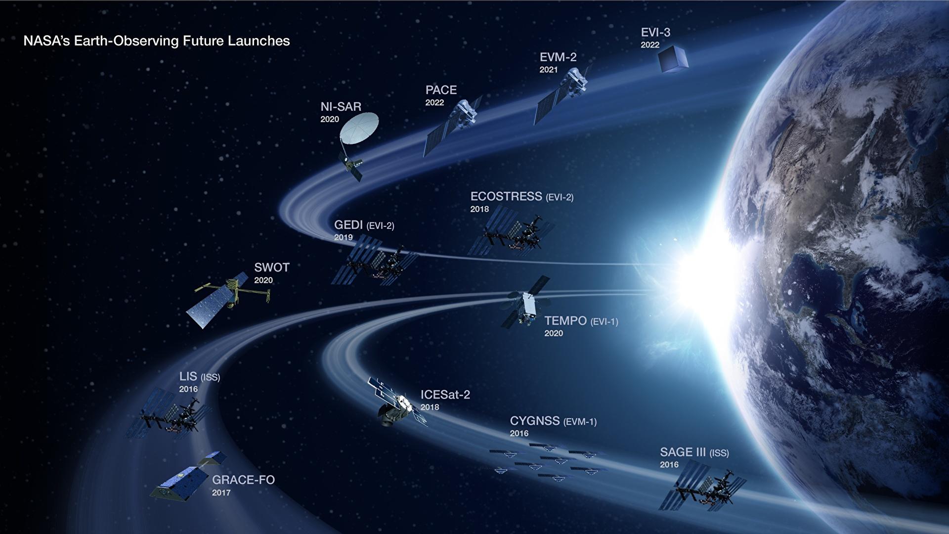 Fondos De Pantalla 1920x1080 Planetas Satélite Artificial