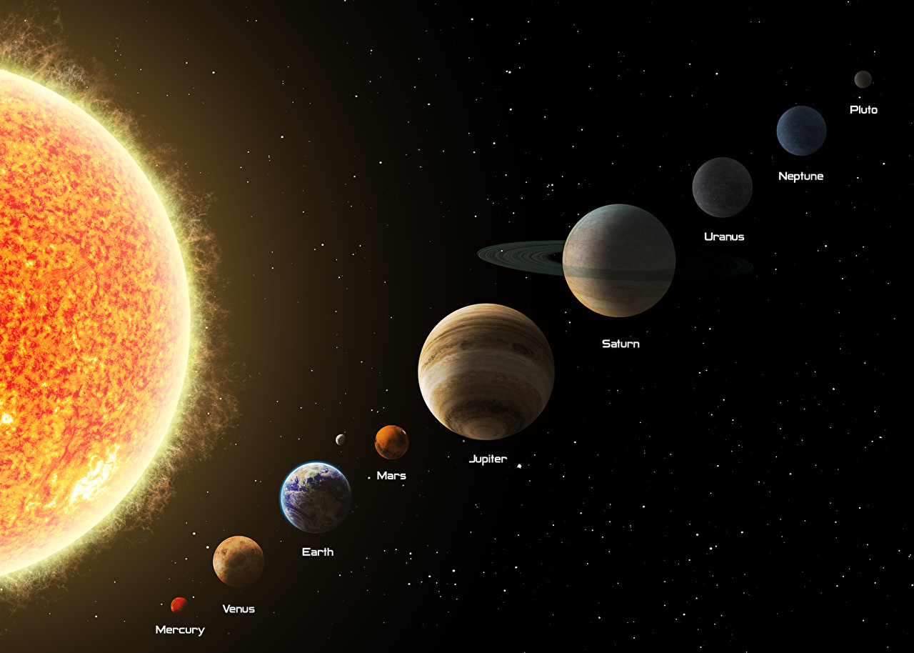 Picture Space Planets Uranus Neptune Earth Venus Mars 1280x914