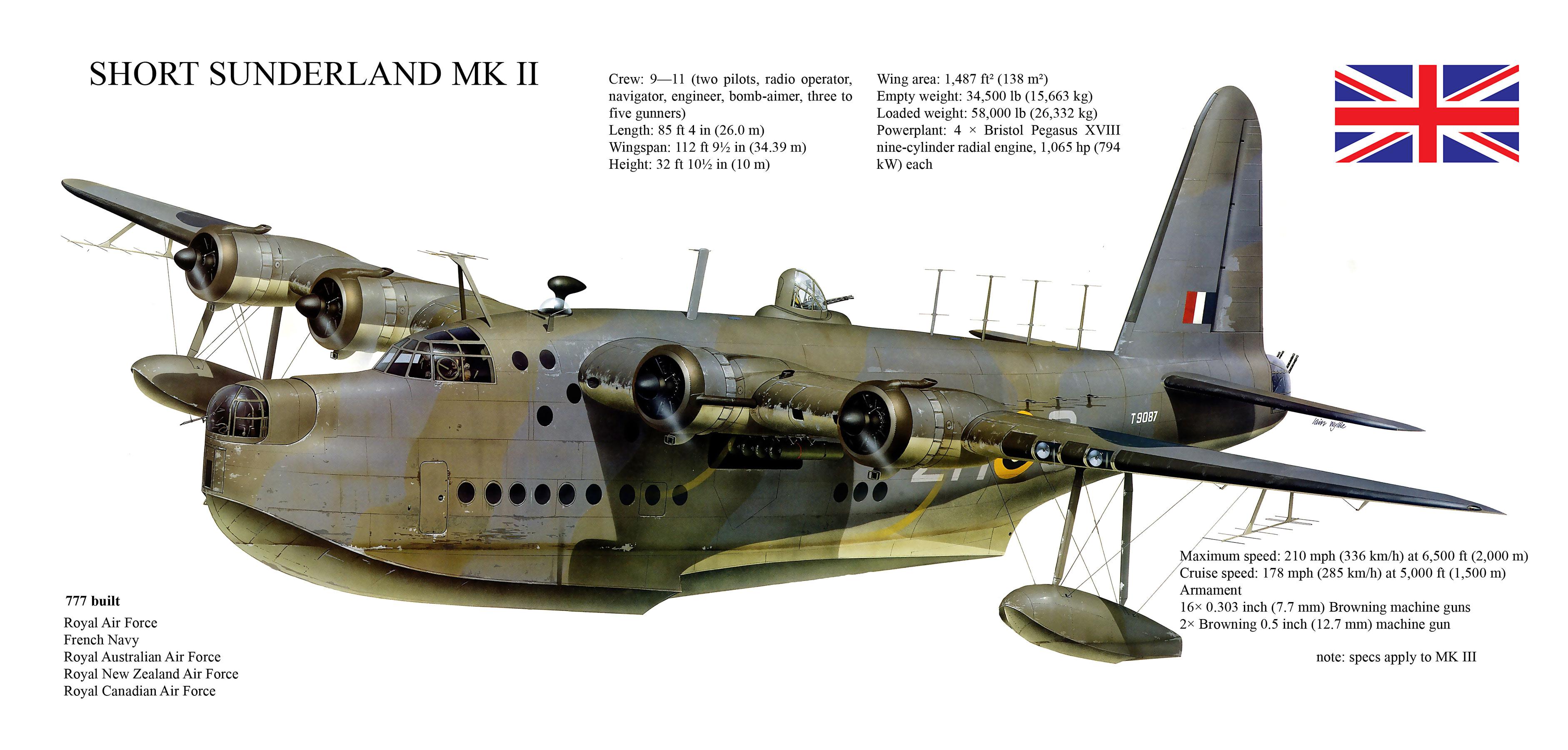壁紙 3764x1800 飛行機 描かれた壁紙 アメリカ合衆国 Short