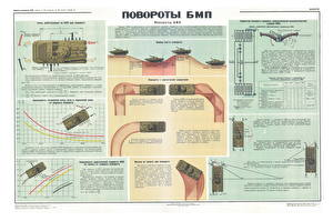 Picture MICV BMP turns
