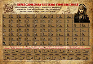 Image Johnny Depp Pirates Russian Table periodic System consumption