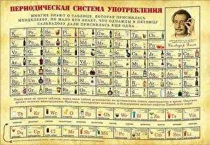 Image Salvador Dali Table periodic System consumption